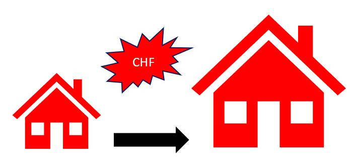 zakup droższego domu lub mieszkania z zachowaniem kredytu hipotecznego we frankach