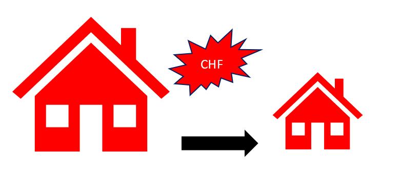 sprzedaż droższej nieruchomości i przeniesienie kredytu hipotecznego na tańszy dom lub mieszkanie