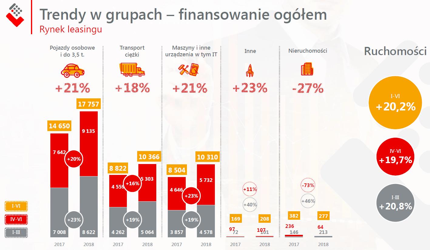 Rynek_leasingu_trendy