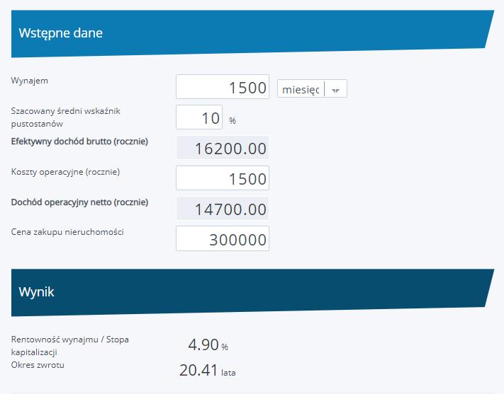 rentowność najmu - kalkulator
