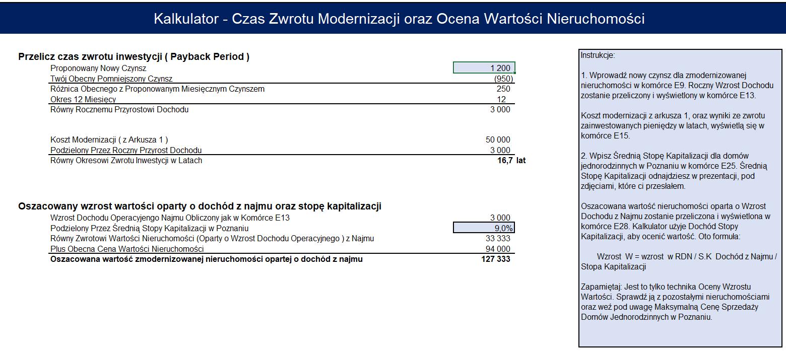 modernizacja nieruchomości - kalkulator