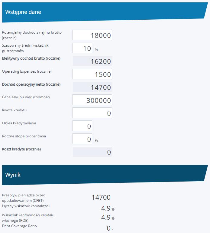 opłacalność inwestycji w nieruchomość - kalkulator