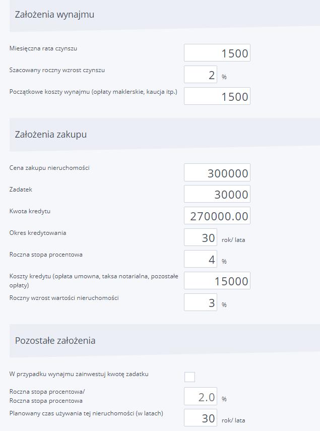 kalkulator zakup czy najem nieruchomości